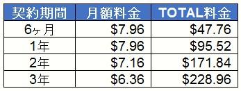 hosting-price