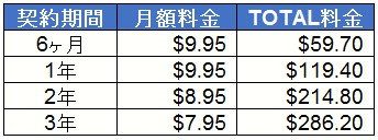 hosting-price3