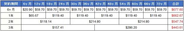 hosting-price4
